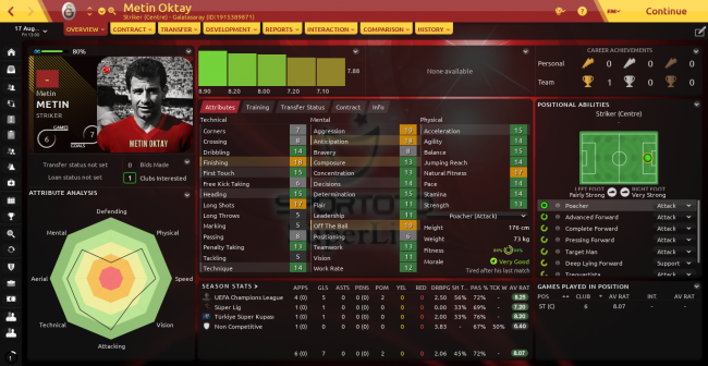 Metin Oktay Overview Profile