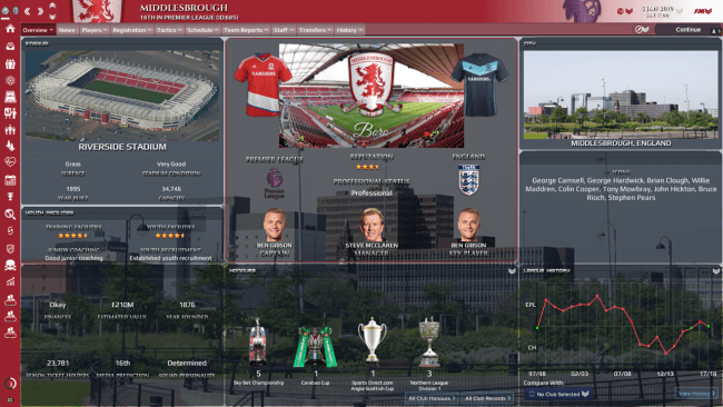 Middlesbrough_-Overview-Profile-Copy.png