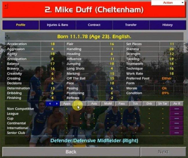 Mike-Duff-CM0102-Profile.jpg