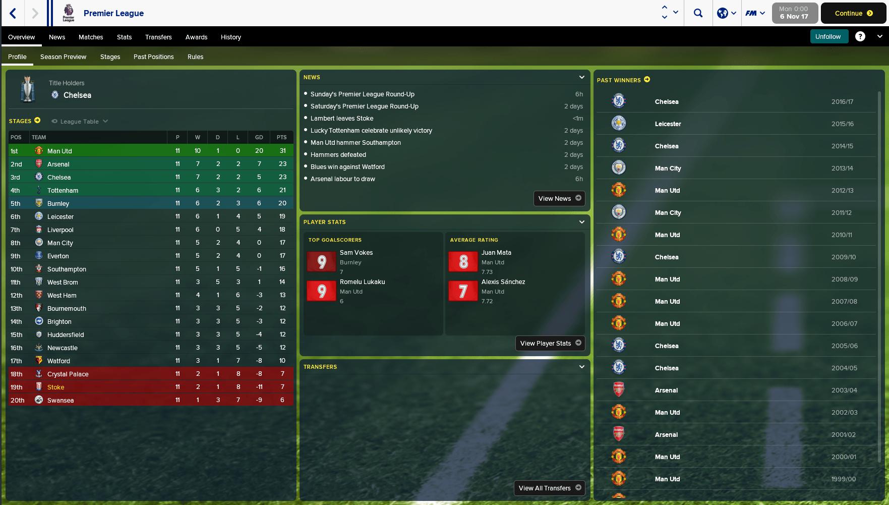 Premier-League_-Overview-Profile.png