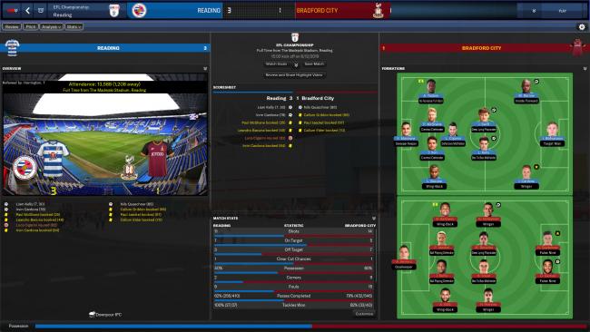 Reading v Bradford City Match Review