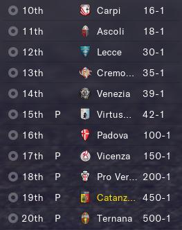 Serie-B_-Overview-Season-Previewa87d948a