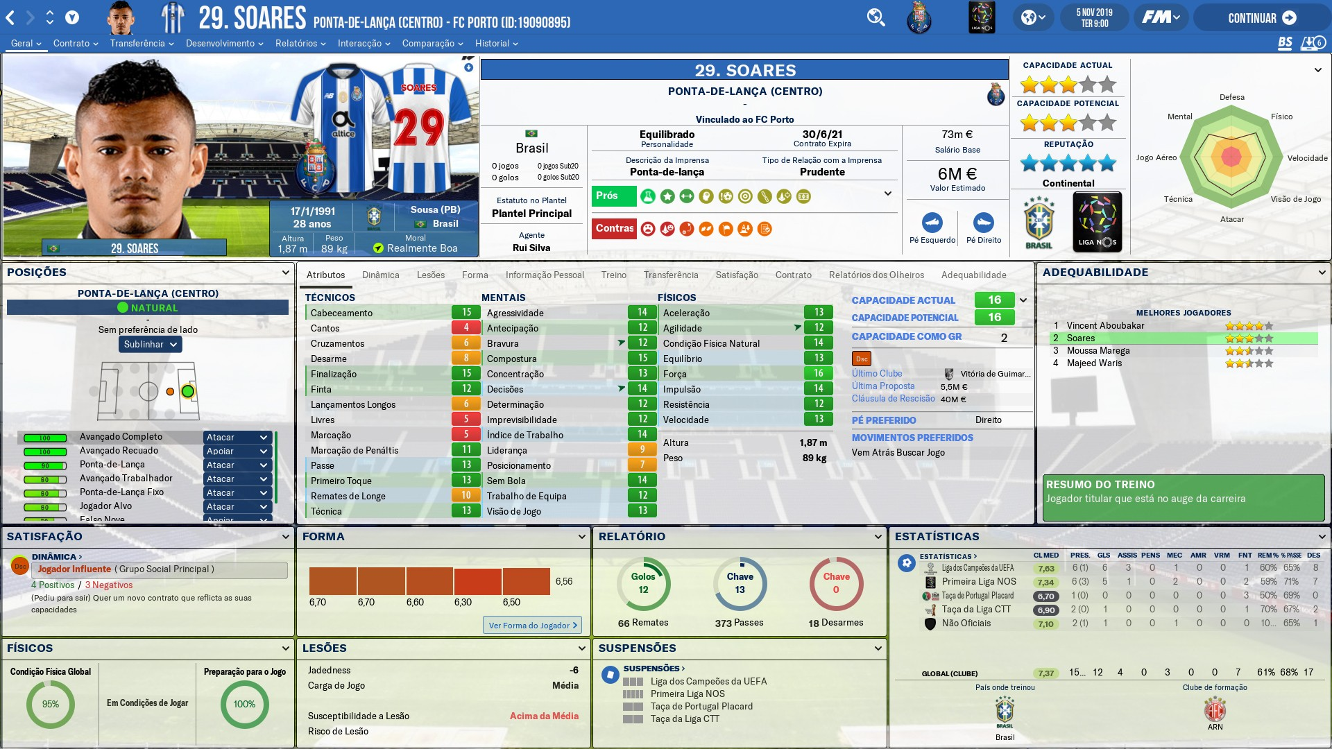 Football Manager 2019 Skins - FM 2019 FLUT skin light - Version 1.1