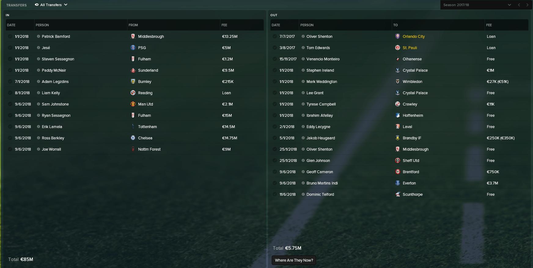 Stoke-City_-Transfer-History.png