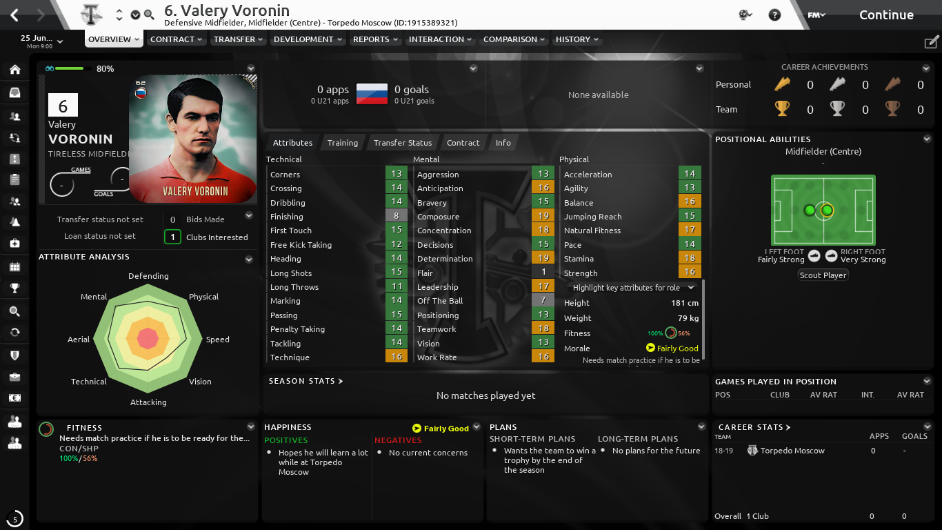 Valery-Voronin_-Overview-Profile149320ac