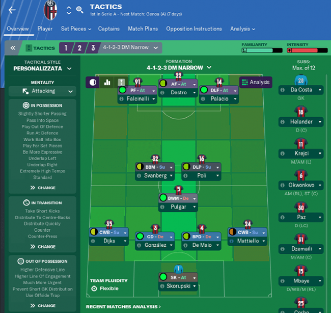 allegri-4123-formation.png