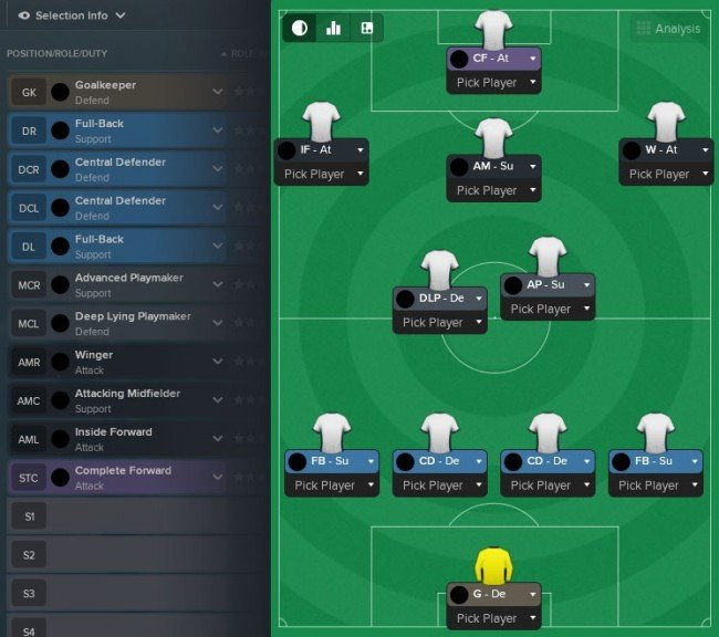 attacking-4231-united-formation.jpg