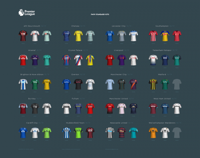 austin epl kits preview