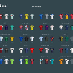 austin-epl-kits-preview93b153e0a9f8a732
