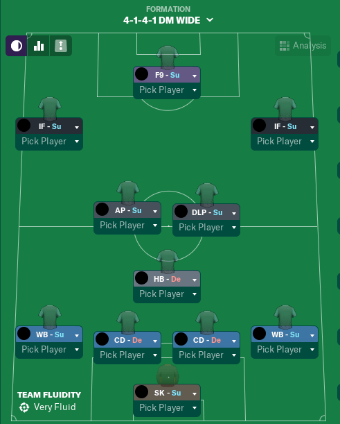 Guardiola Fm19 Tactic Dominate Possession Ctw Fm Scout