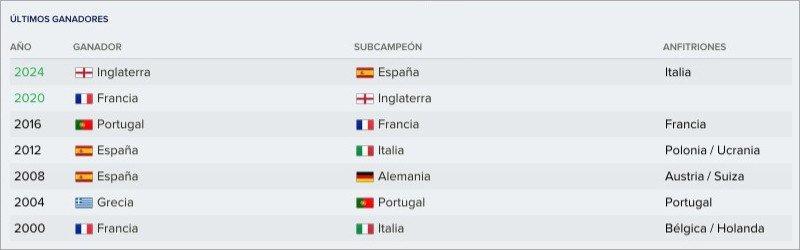 eurocopa-ultimas.jpg