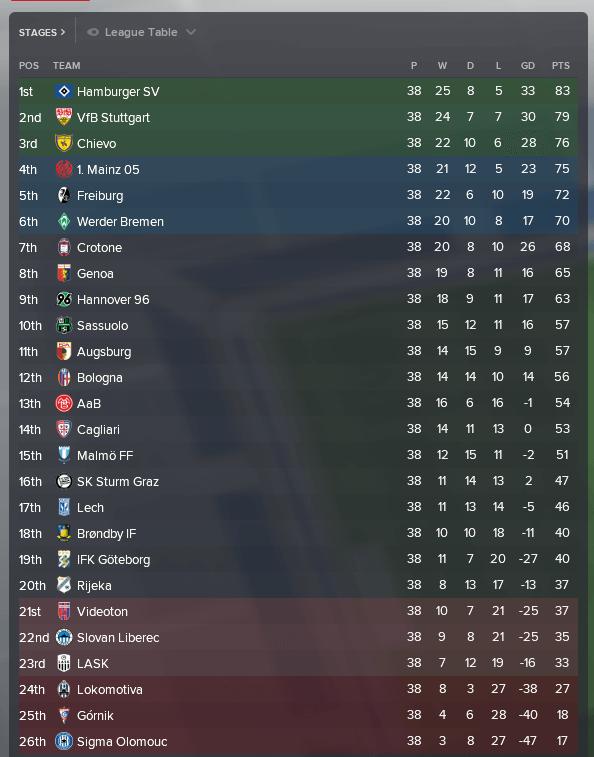 european-super-league-preview-2.png