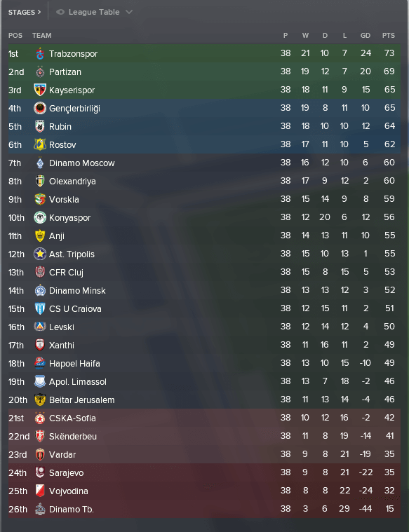 european-super-league-preview-3.png