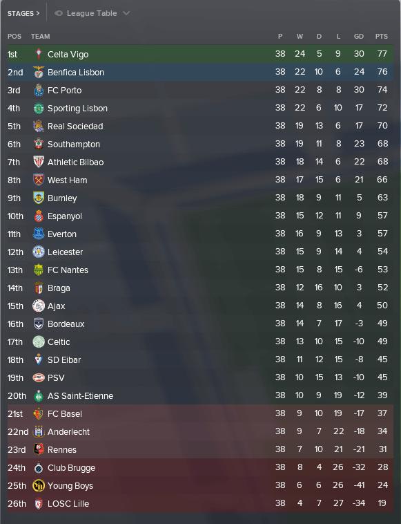 european-super-league-preview-4.png