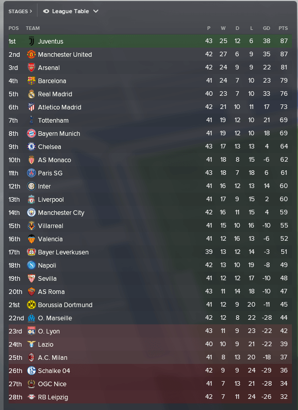 european-super-league-preview-7.png