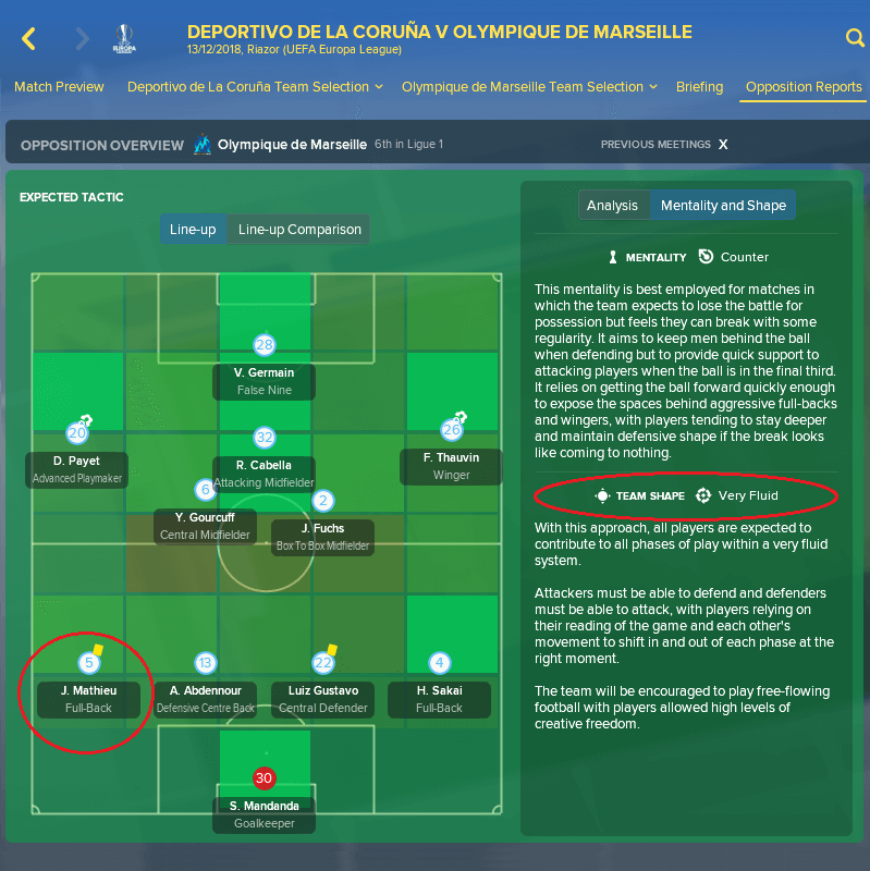 Adjusting FM Tactics to Exploit Opposition Weakness | FM Scout