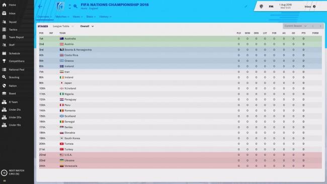 fifa-championship92eb2a71e8f9a9d7.jpg