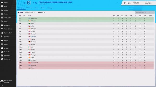 fifa-league-two995ebc387bbbee17.jpg