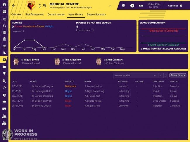 fm19-medical-centre-expected-injuries.jpg