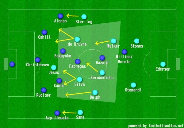 guardiola-possession-schematic8d279c046d15c70d.jpg