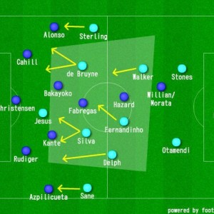 guardiola-possession-schematic8d279c046d15c70d