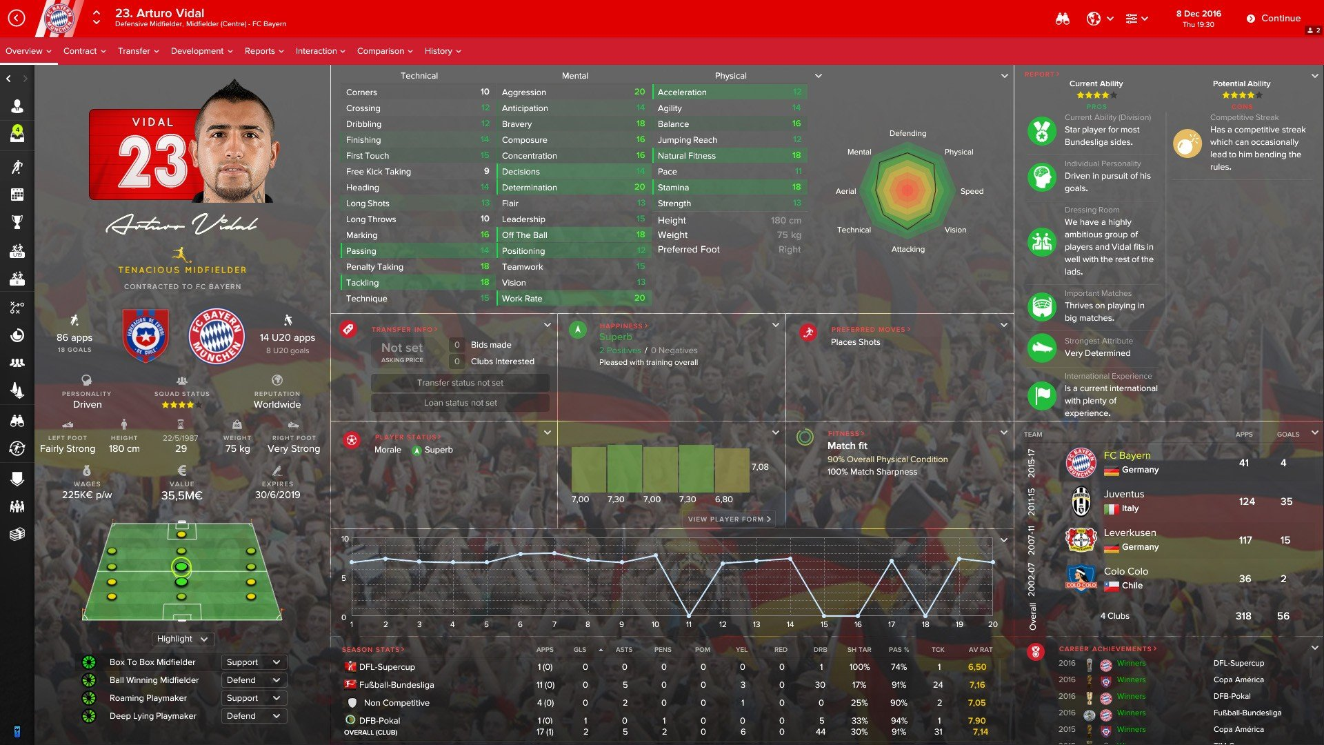 VITREX17 for FM17 H51WC