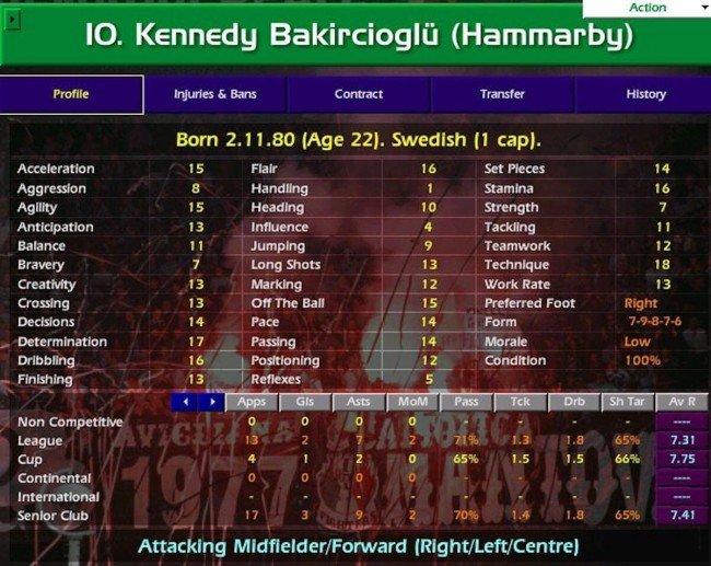 kennedy-bakircioglu-22-years-cm0102.jpg