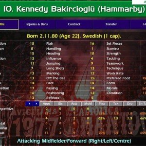 kennedy-bakircioglu-22-years-cm0102