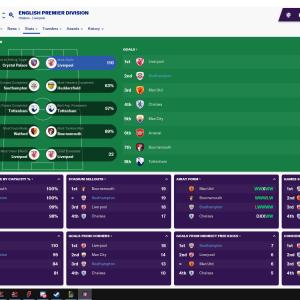 lohse-epl-team-stats-goals6de1ac79a5edb22e
