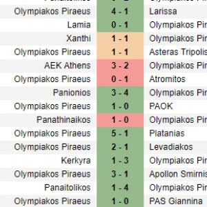 olympiakos-real-life-fixtures-2017-18
