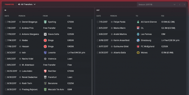 olympiakos-summer-2017-transfers-fm18.png