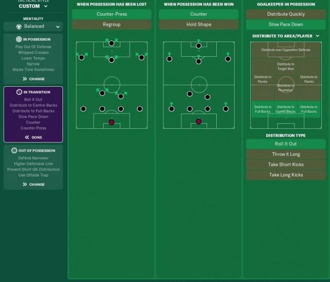 Ajax Vs Paok: FM19 Football Fundamentals / PAOK