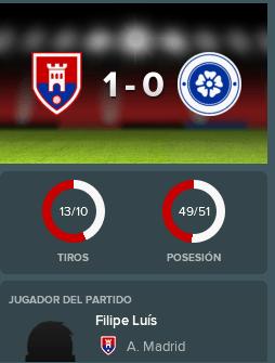 resultado-A.-Madrid.png
