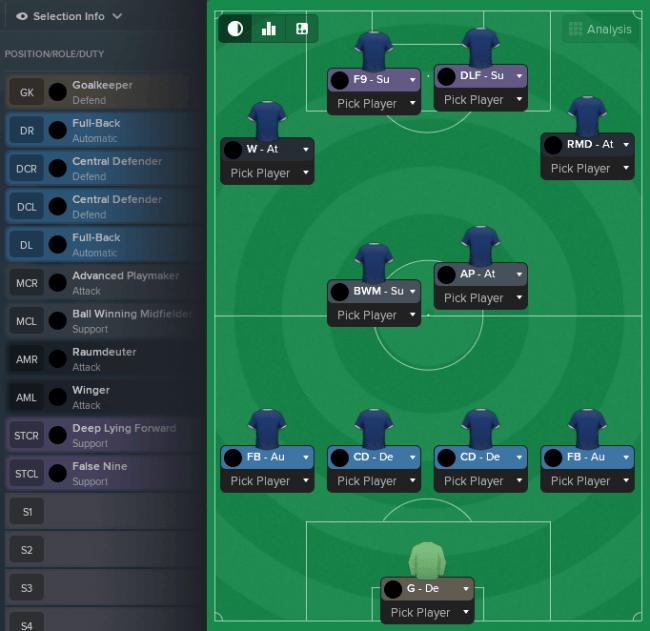 scoring-machine-442-formation.png
