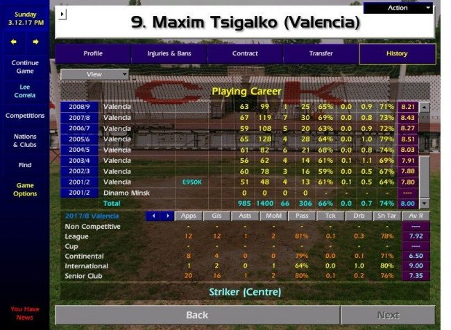 tsigalko-history-up-to-2009.jpg